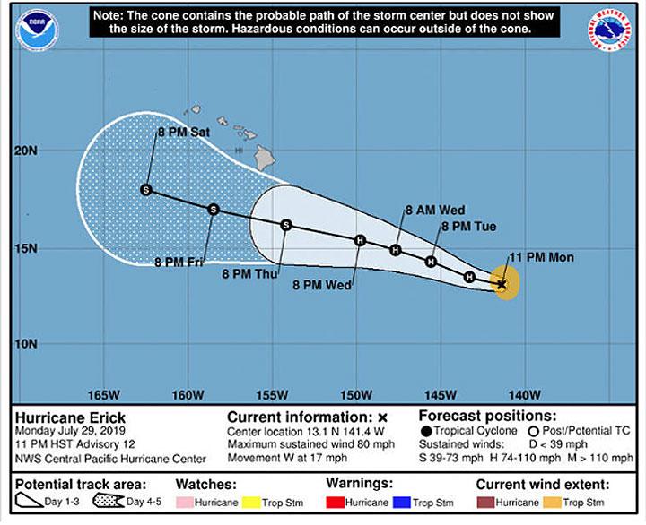 ハリケーン、エリック